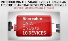 Verizon Share Everything Plan