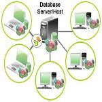 ACT! Server Network Multi-User Sync